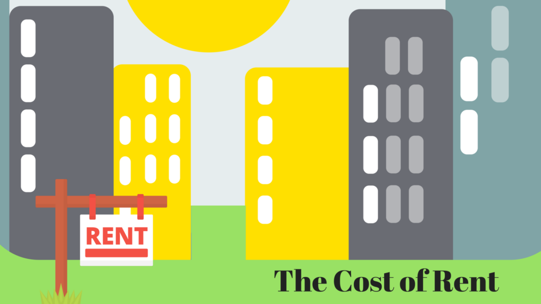 The Cost of Rent Ad